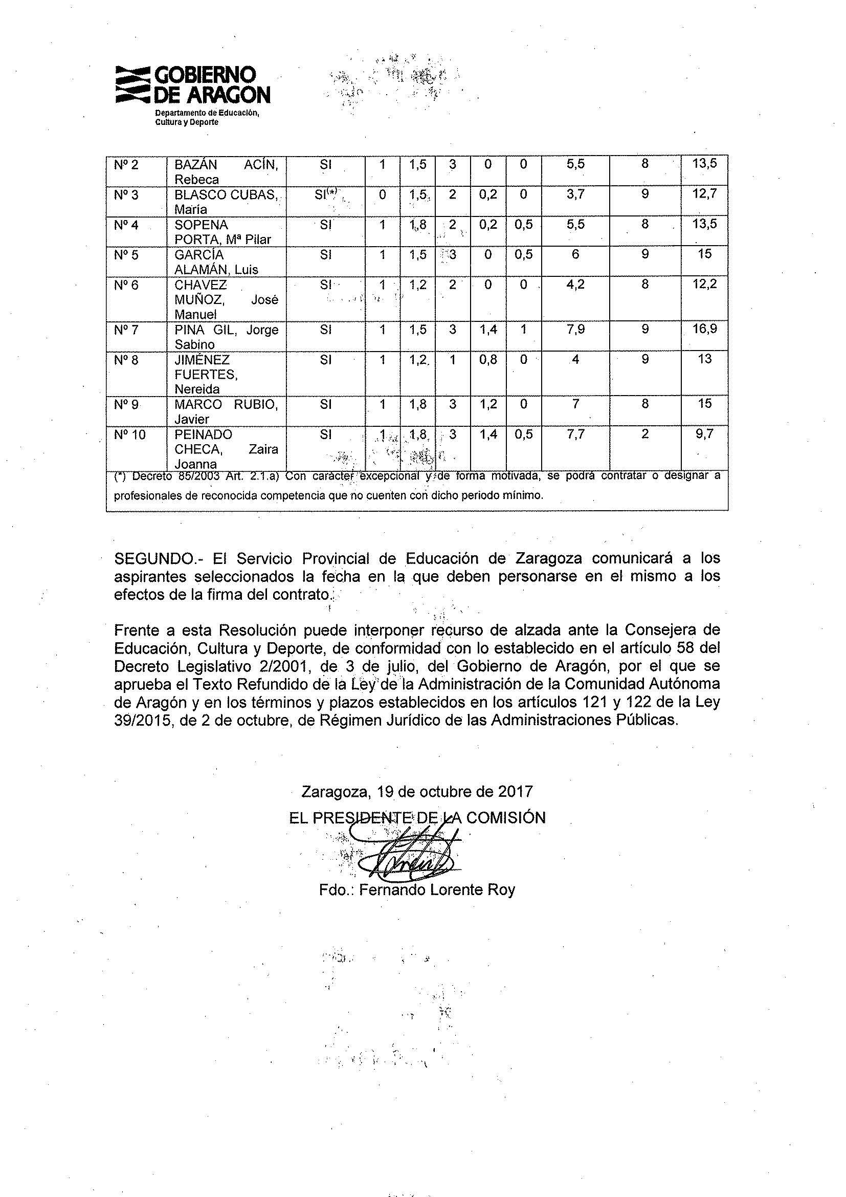 ESDA-profesorado-especialista_pagina_2
